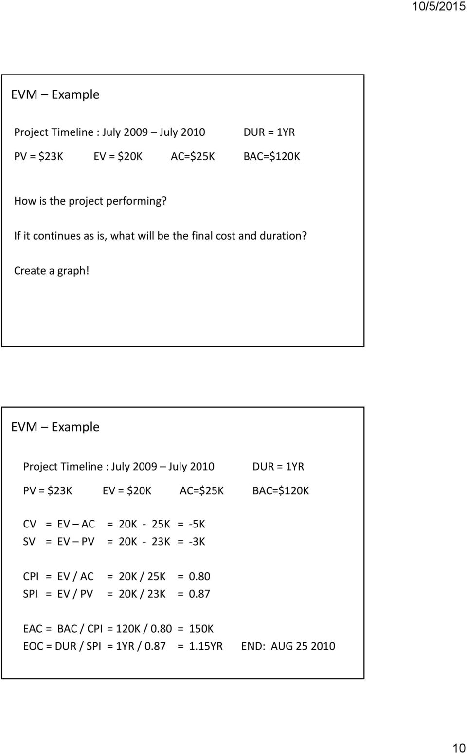 EVM Example Project Timeline : July 2009 July 2010 DUR = 1YR PV = $23K EV = $20K AC=$25K BAC=$120K CV = EV AC = 20K 25K = 5K SV =