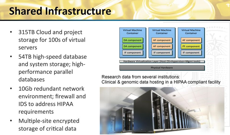 environment; firewall and IDS to address HIPAA requirements Mul0ple- site encrypted storage of