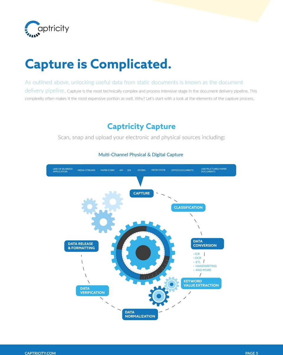 Let s start with a look at the elements of the capture process.