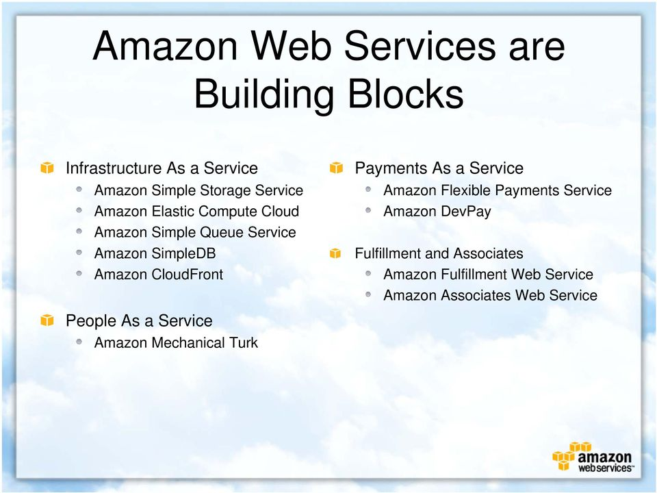 CloudFront Payments As a Service Amazon Flexible Payments Service Amazon DevPay Fulfillment and