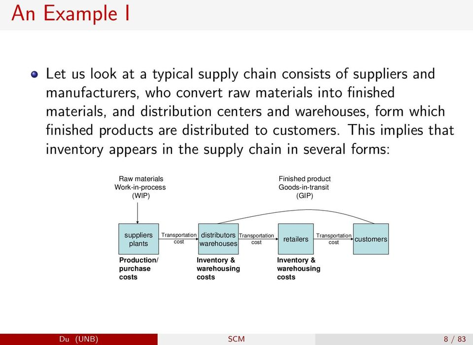 This implies that inventory appears in the supply chain in several forms: Raw materials Work-in-process (WIP) Finished product Goods-in-transit (GIP)
