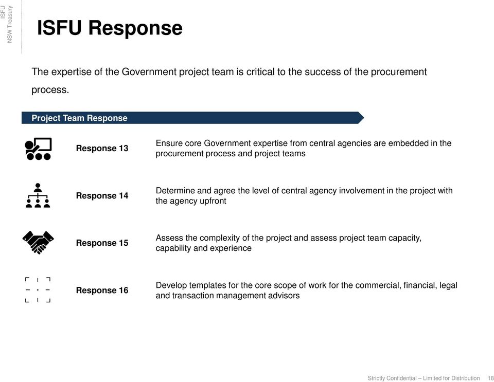 Determine and agree the level of central agency involvement in the project with the agency upfront Response 15 Assess the complexity of the project and assess