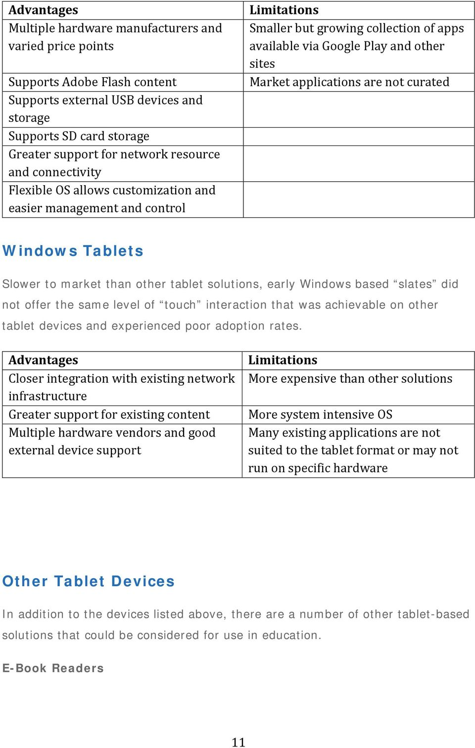are not curated Windows Tablets Slower to market than other tablet solutions, early Windows based slates did not offer the same level of touch interaction that was achievable on other tablet devices