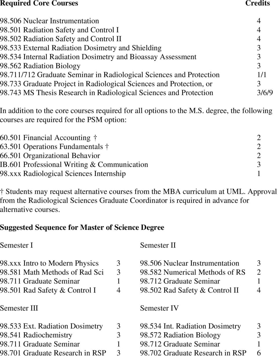 733 Graduate Project in Radiological Sciences and Protection, or 3 98.