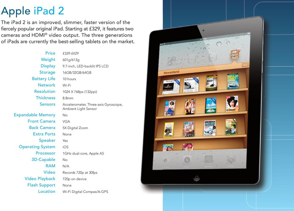 The three generations of ipads are currently the best- selling tablets on the market. 329-429 601g/613g 9.