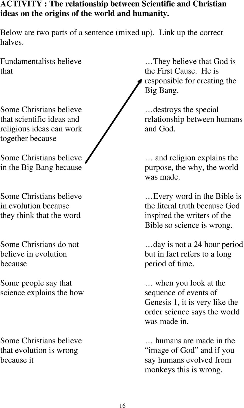 evolution because they think that the word Some Christians do not believe in evolution because Some people say that science explains the how Some Christians believe that evolution is wrong because it