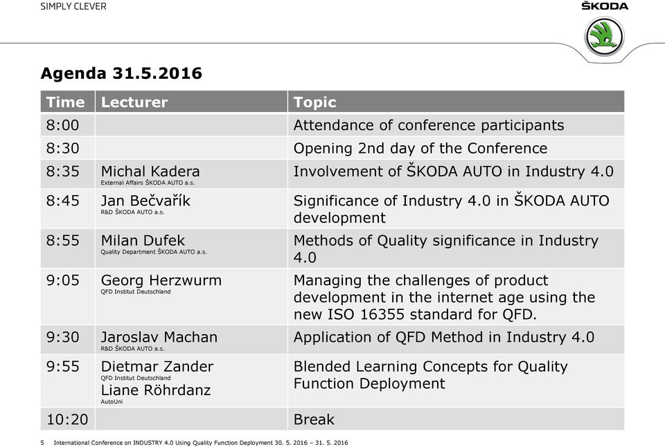0 Significance of Industry 4.0 in ŠKODA AUTO development Methods of Quality significance in Industry 4.