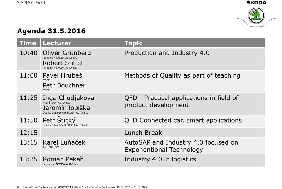 0 Methods of Quality as part of teaching QFD - Practical applications in field of product development QFD Connected car, smart applications AutoSAP and Industry 4.