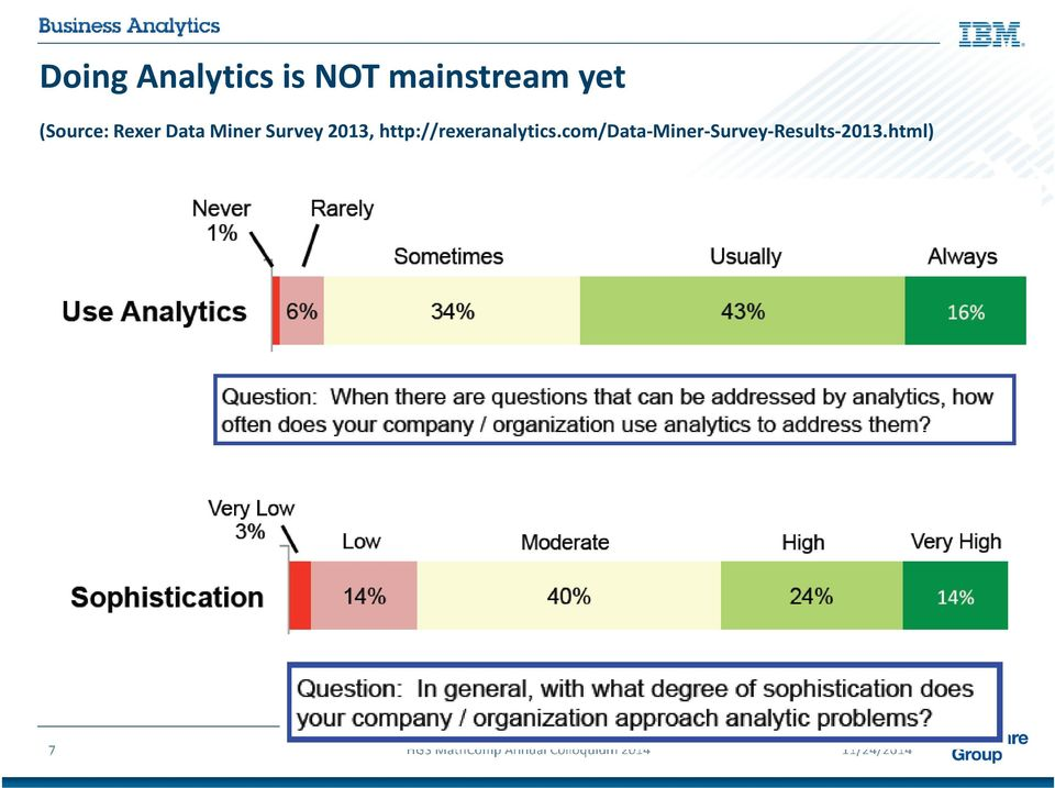 Survey 2013, http://rexeranalytics.
