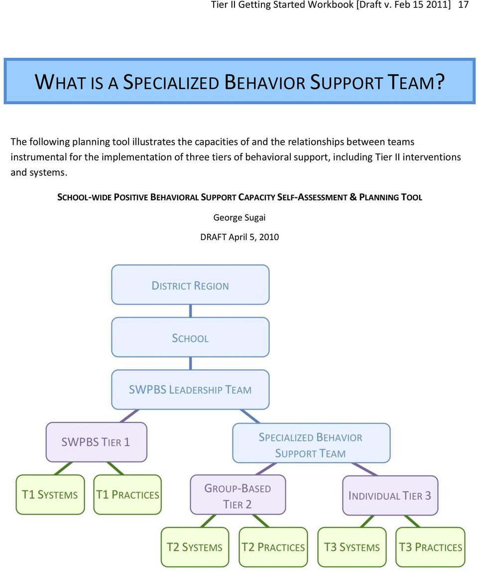 for the implementation of three tiers of behavioral support, including Tier II interventions and systems.