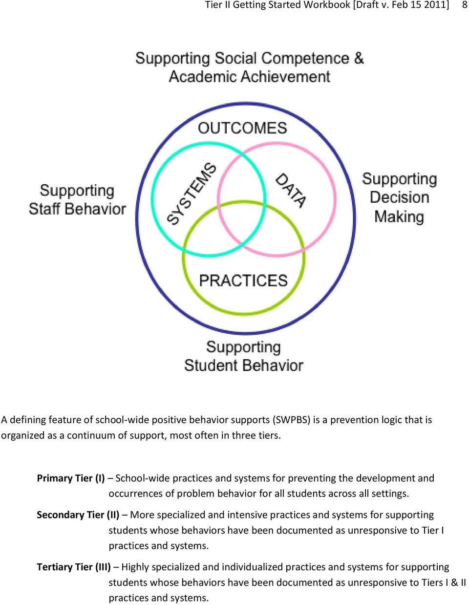 Primary Tier (I) School-wide practices and systems for preventing the development and occurrences of problem behavior for all students across all settings.
