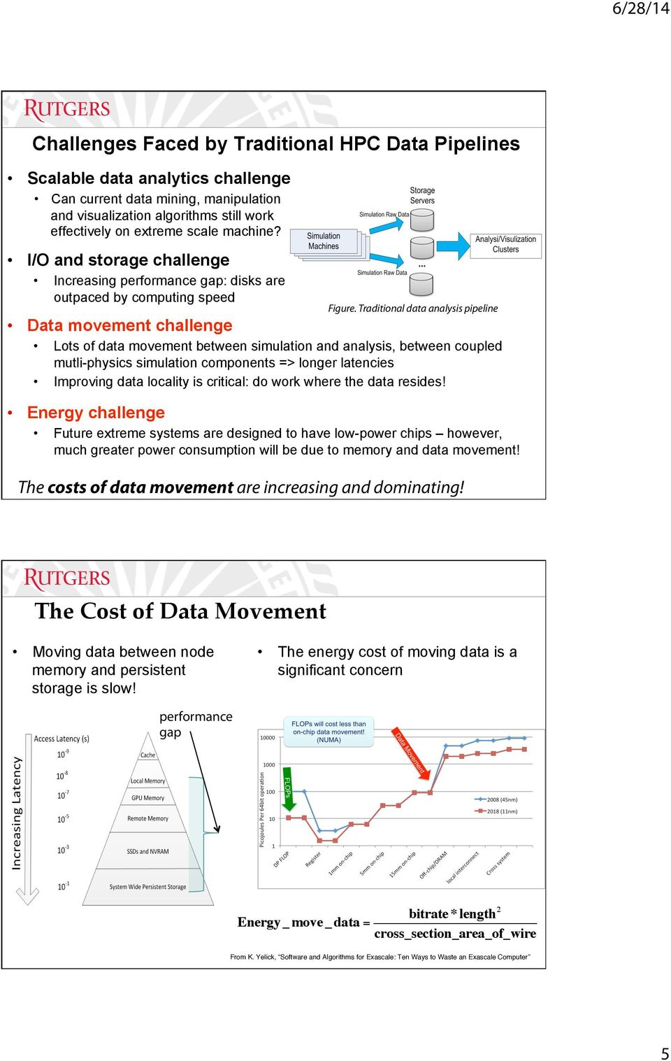 Traditional data analysis pipeline Data movement challenge Lots of data movement between simulation and analysis, between coupled mutli-physics simulation components => longer latencies Improving