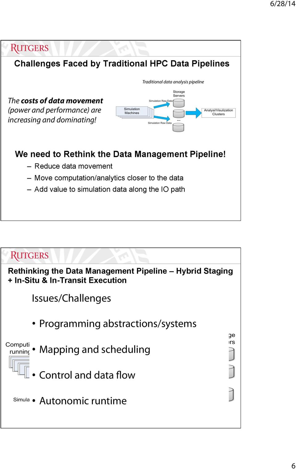 Reduce data movement Move computation/analytics closer to the data Add value to simulation data along the IO path Rethinking the Data