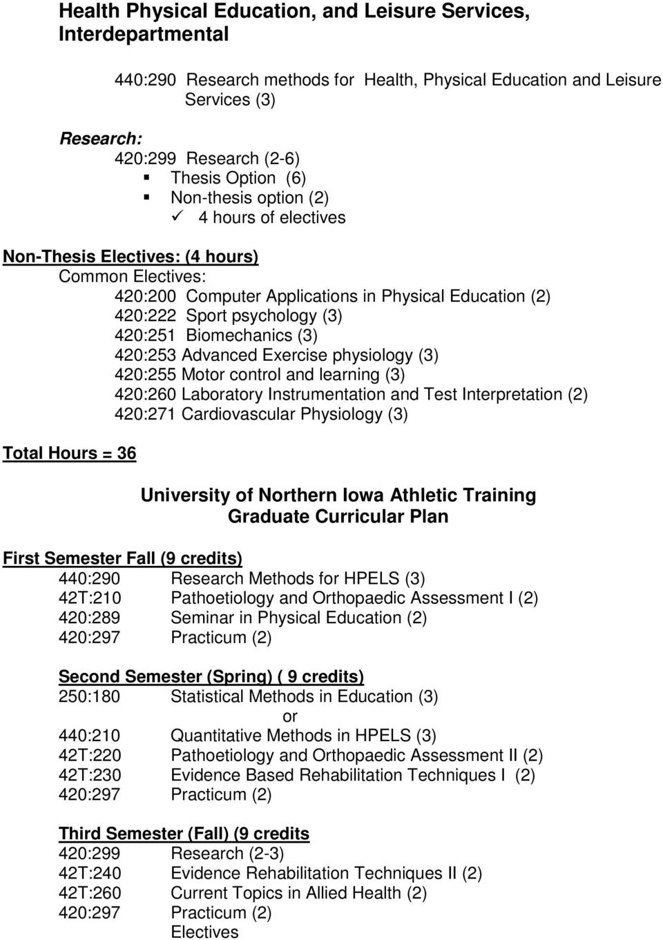 (3) 420:253 Advanced Exercise physiology (3) 420:255 Motor control and learning (3) 420:260 Laboratory Instrumentation and Test Interpretation (2) 420:271 Cardiovascular Physiology (3) Total Hours =