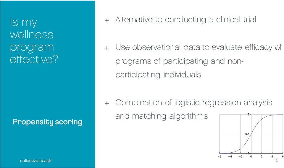 to evaluate efficacy of programs of participating and