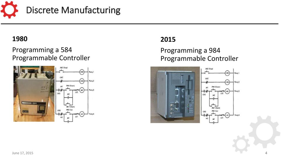 Controller 2015 Programming a