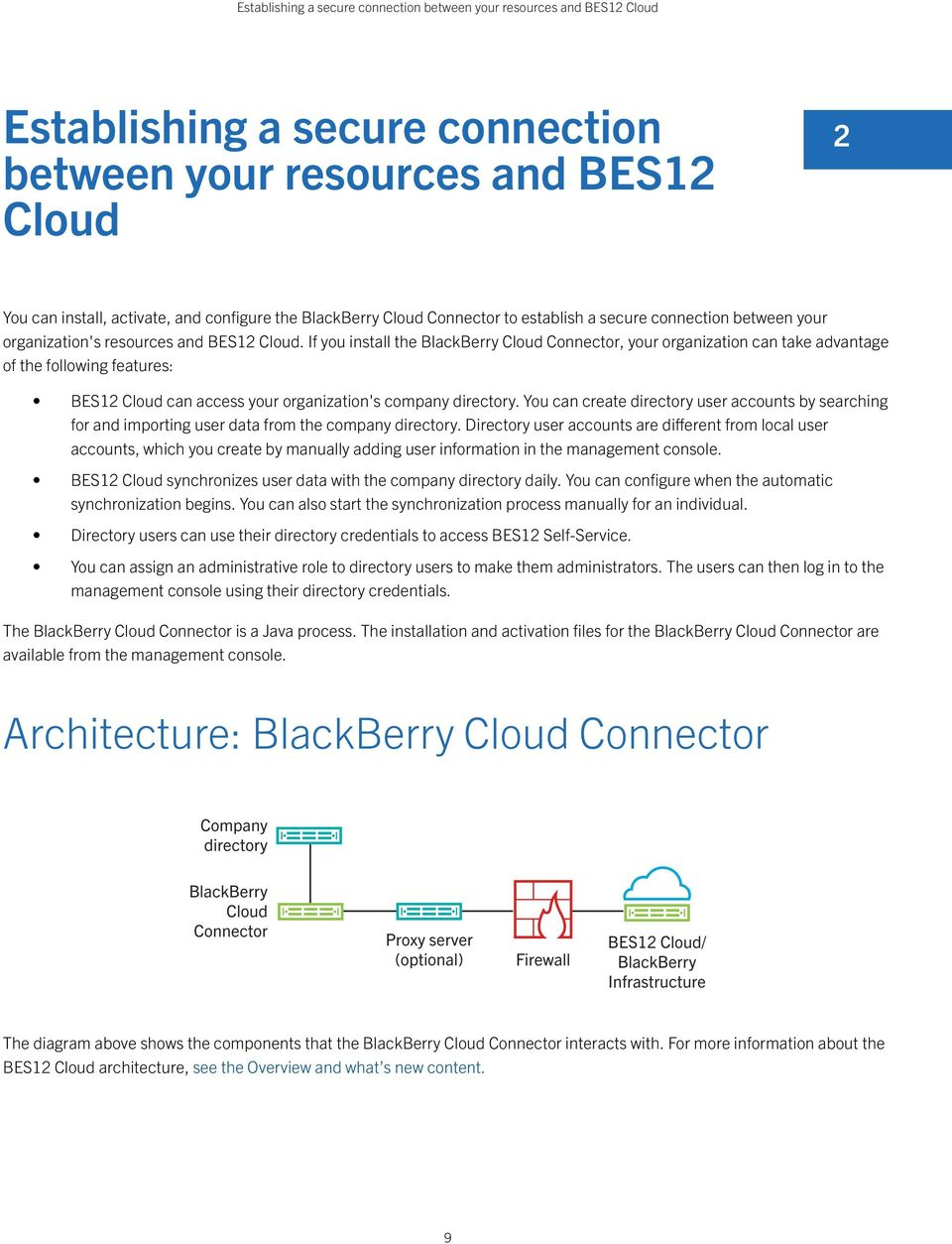 If you install the BlackBerry Cloud Connector, your organization can take advantage of the following features: BES12 Cloud can access your organization's company directory.