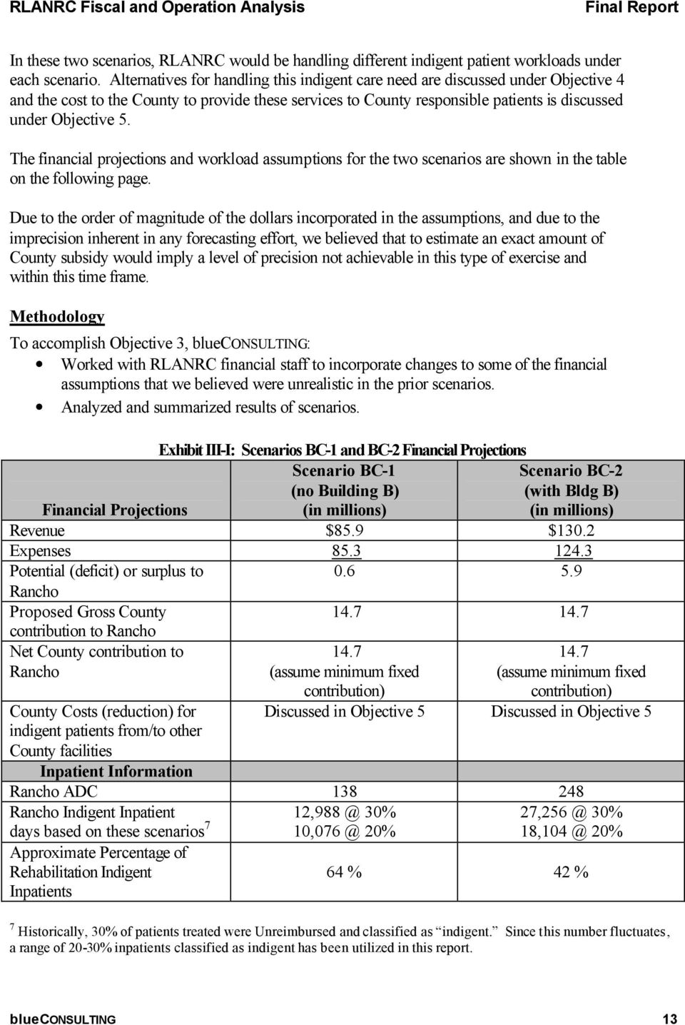 The financial projections and workload assumptions for the two scenarios are shown in the table on the following page.
