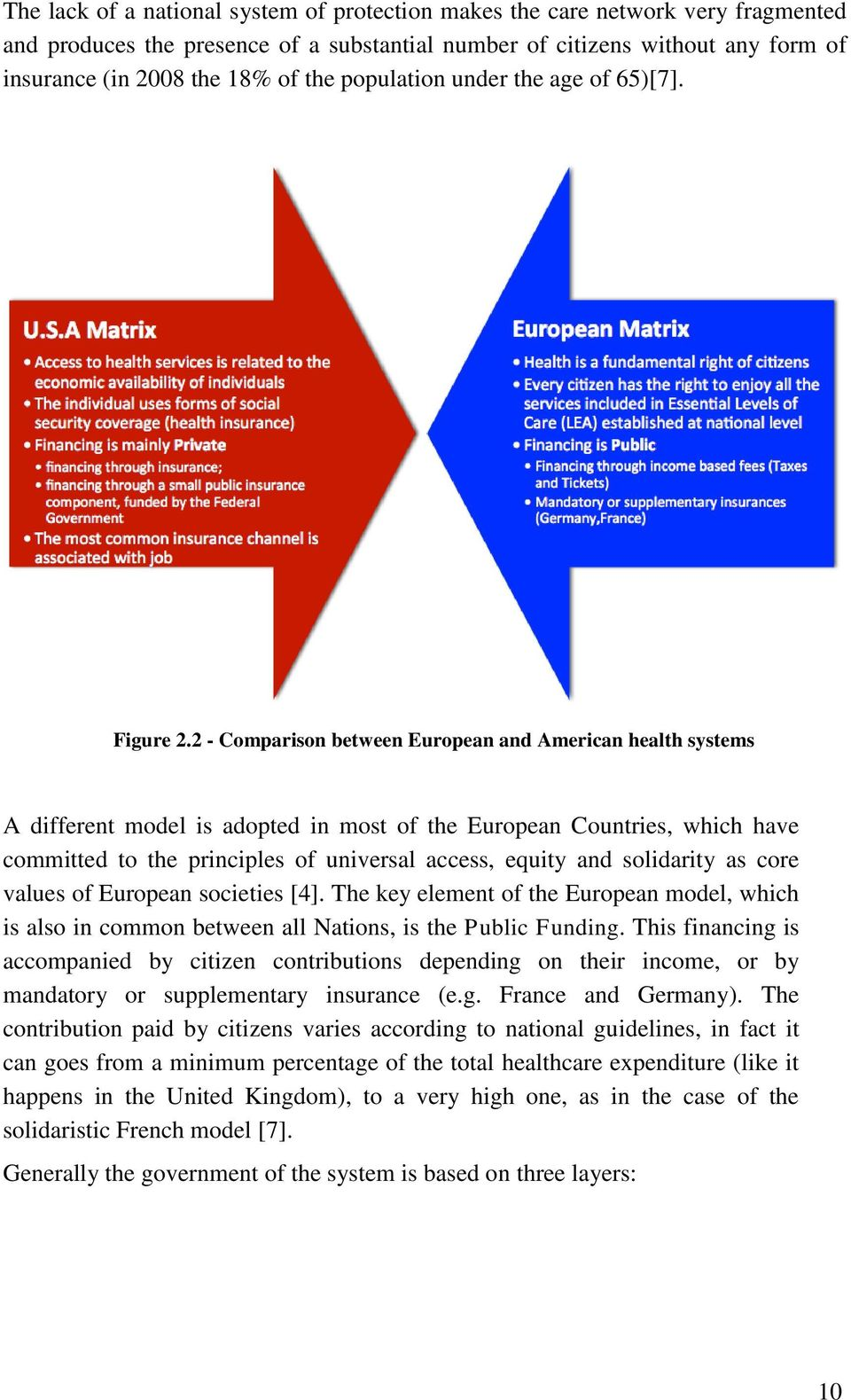 2 - Comparison between European and American health systems A different model is adopted in most of the European Countries, which have committed to the principles of universal access, equity and