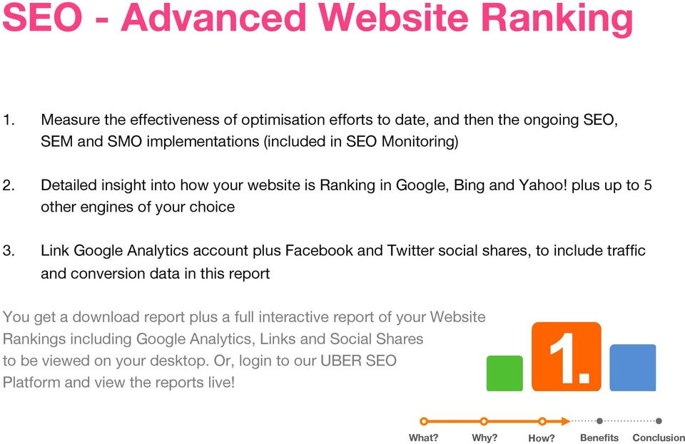 Detailed insight into how your website is Ranking in Google, Bing and Yahoo! plus up to 5 other engines of your choice 3.