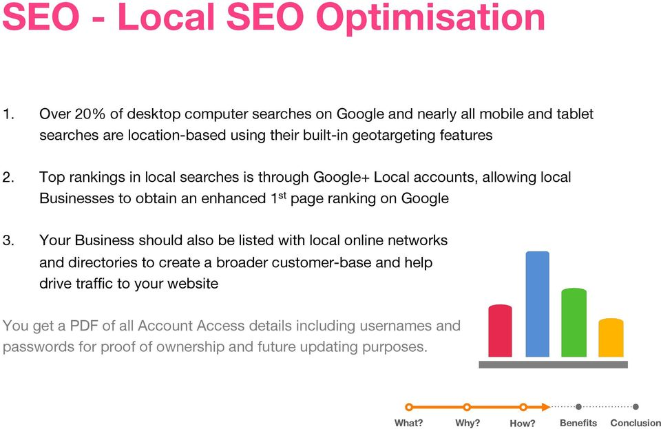 Top rankings in local searches is through Google+ Local accounts, allowing local Businesses to obtain an enhanced 1 st page ranking on Google 3.
