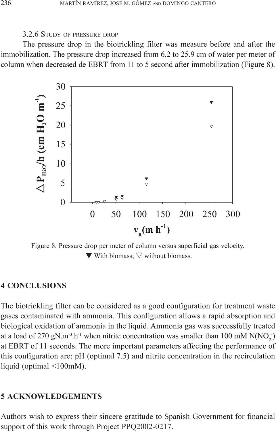 Pressure drop per meter of column versus superficial gas velocity. With biomass; without biomass.