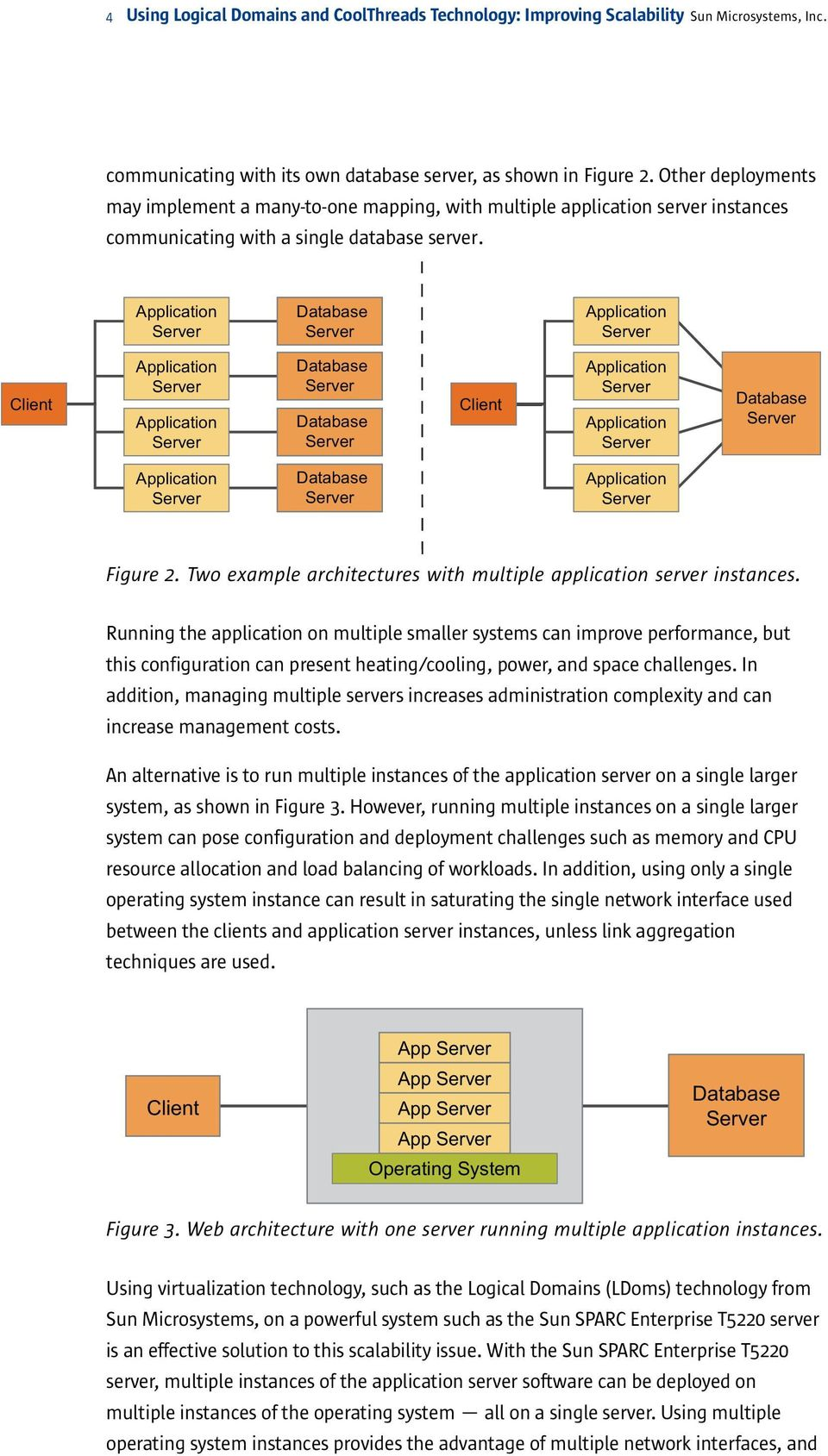 Application Database Application Client Application Application Database Database Client Application Application Database Application Database Application Figure 2.