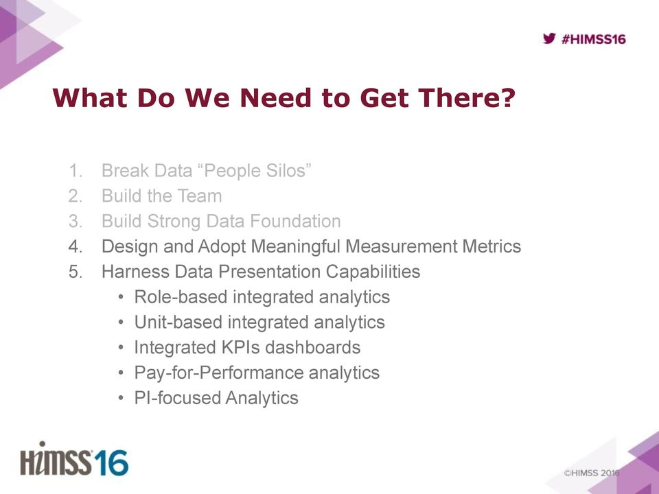 Harness Data Presentation Capabilities Role-based integrated analytics Unit-based