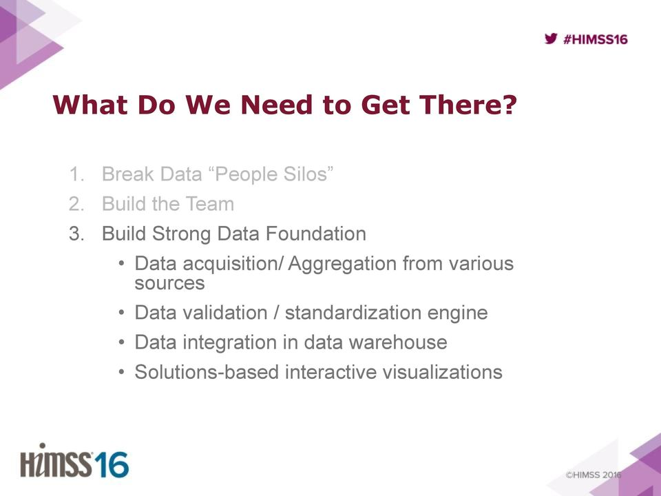 Build Strong Data Foundation Data acquisition/ Aggregation from