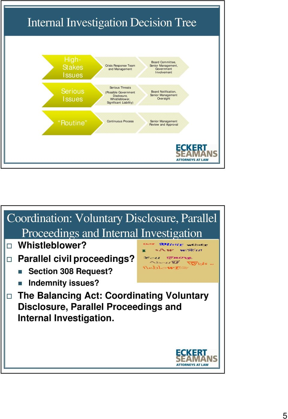 Continuous Process Senior Management Review and Approval Coordination: Voluntary Disclosure, Parallel Proceedings and Internal Investigation Whistleblower?