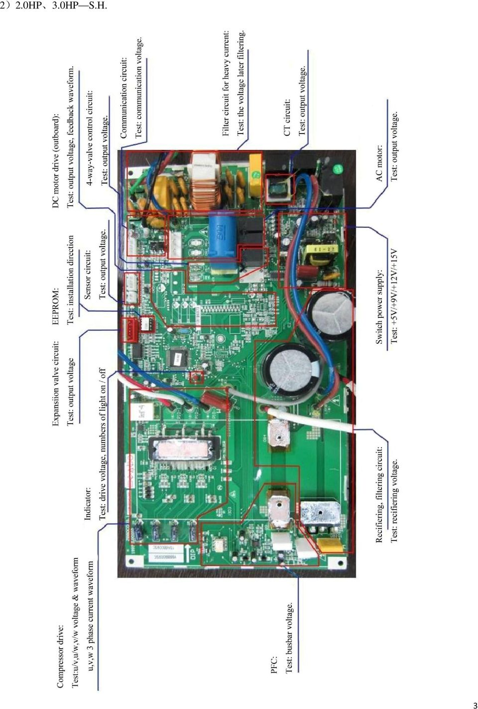 Repair guideline for tcl dc inverter air conditioner pdf diagram of outdoor unit 110hp 15hp sh 4 asfbconference2016 Gallery