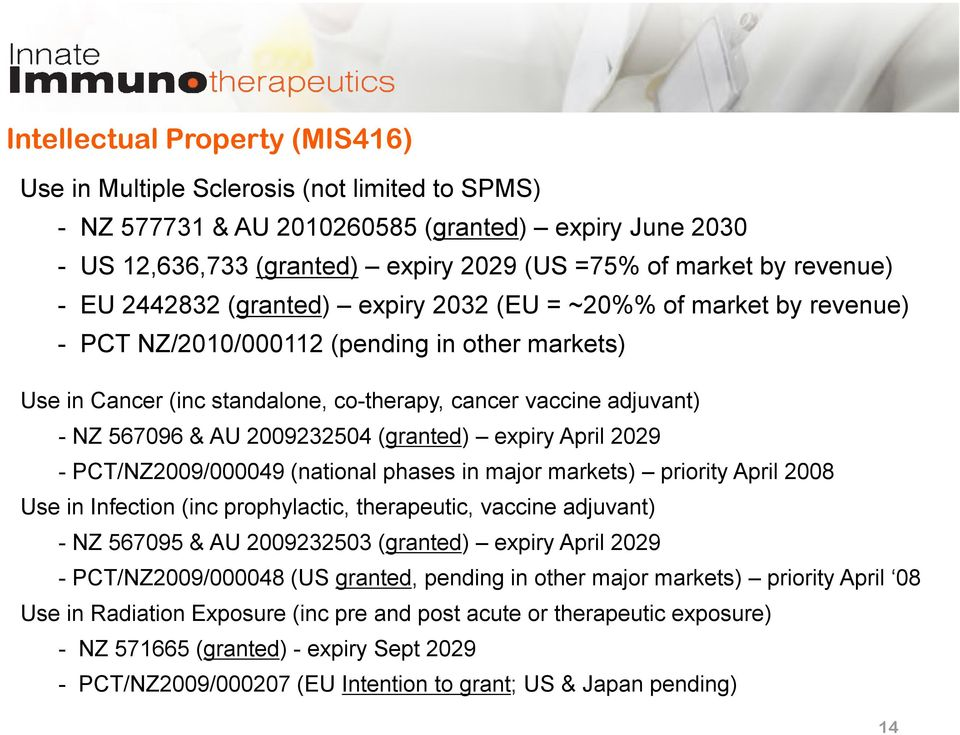 567096 & AU 2009232504 (granted) expiry April 2029 - PCT/NZ2009/000049 (national phases in major markets) priority April 2008 Use in Infection (inc prophylactic, therapeutic, vaccine adjuvant) - NZ