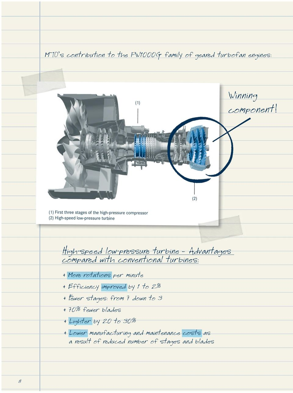 turbine Advantages compared with conventional turbines: + More rotations per minute + Efficiency improved by 1 to 2% + Fewer