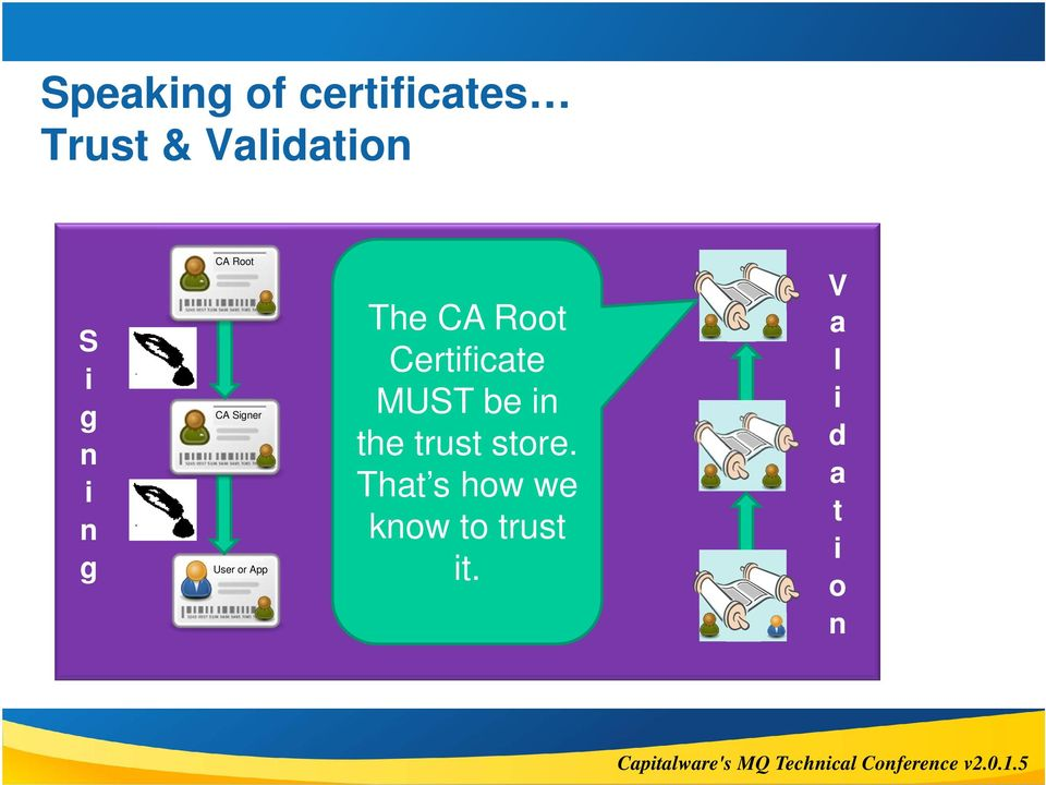 Root Certificate MUST be in the trust store.