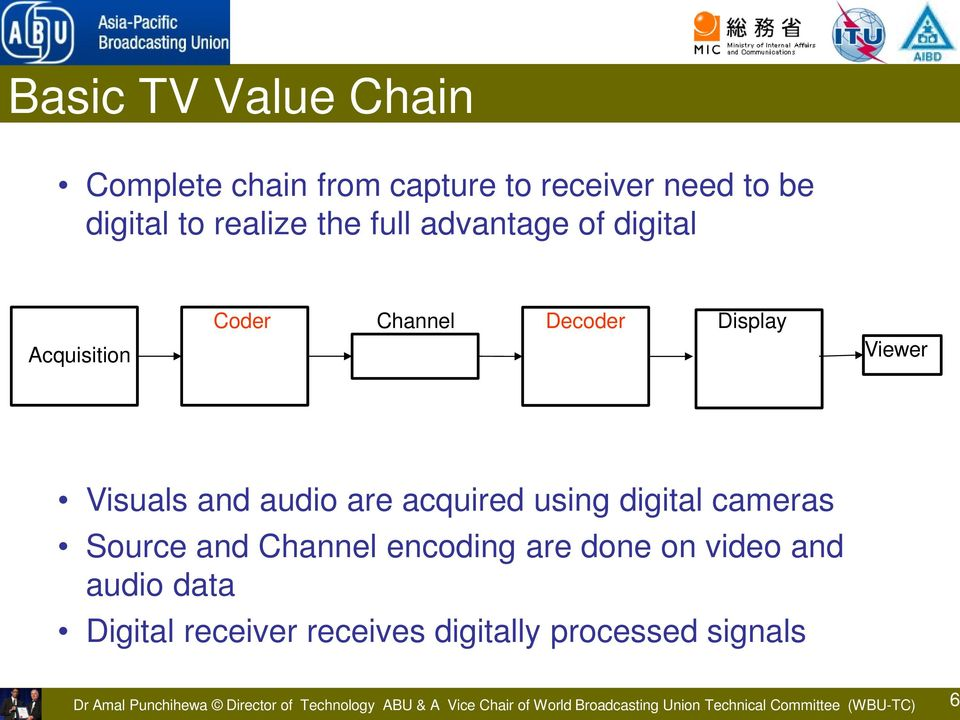 Source and Channel encoding are done on video and audio data Digital receiver receives digitally processed signals