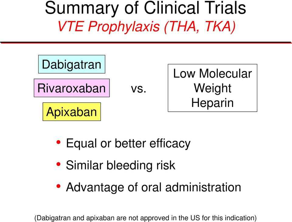 Low Molecular Weight Heparin Equal or better efficacy Similar