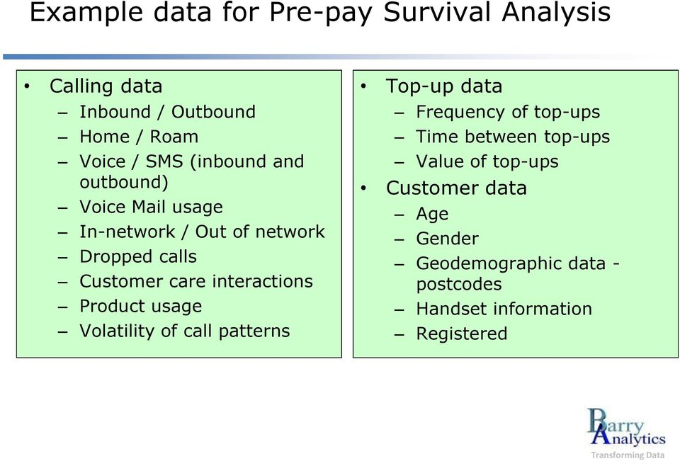 interactions Product usage Volatility of call patterns Top-up data Frequency of top-ups Time between