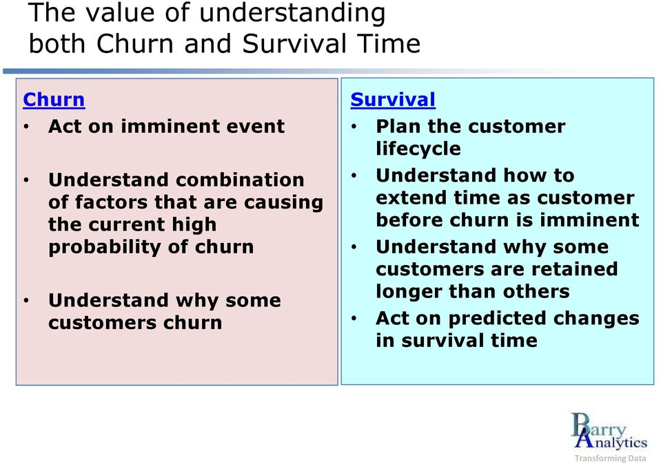 customers churn Survival Plan the customer lifecycle Understand how to extend time as customer before