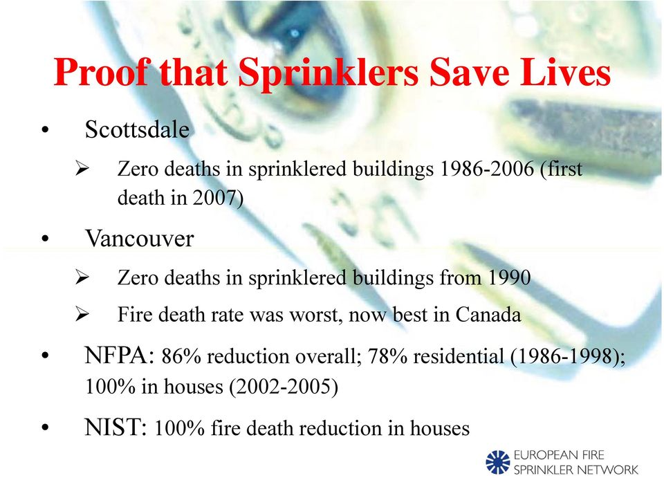 1990 Fire death rate was worst, now best in Canada NFPA: 86% reduction overall; 78%