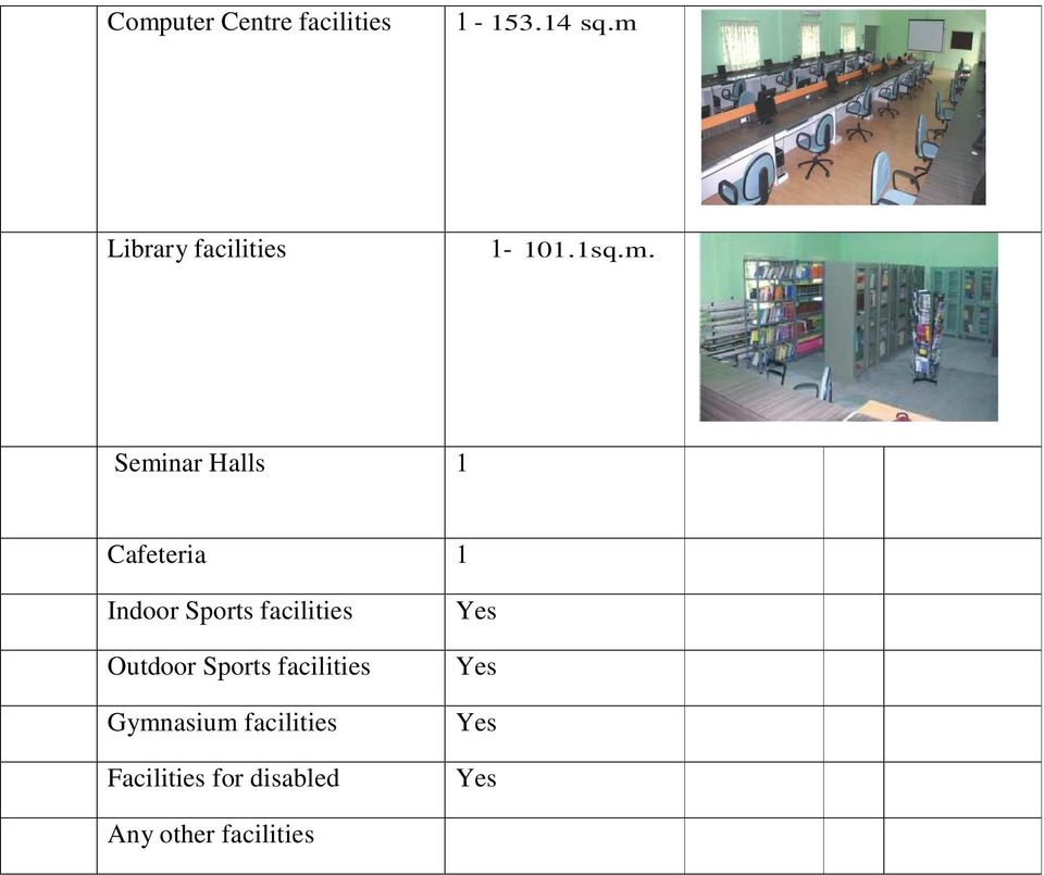 Cafeteria 1 Indoor Sports facilities Outdoor Sports