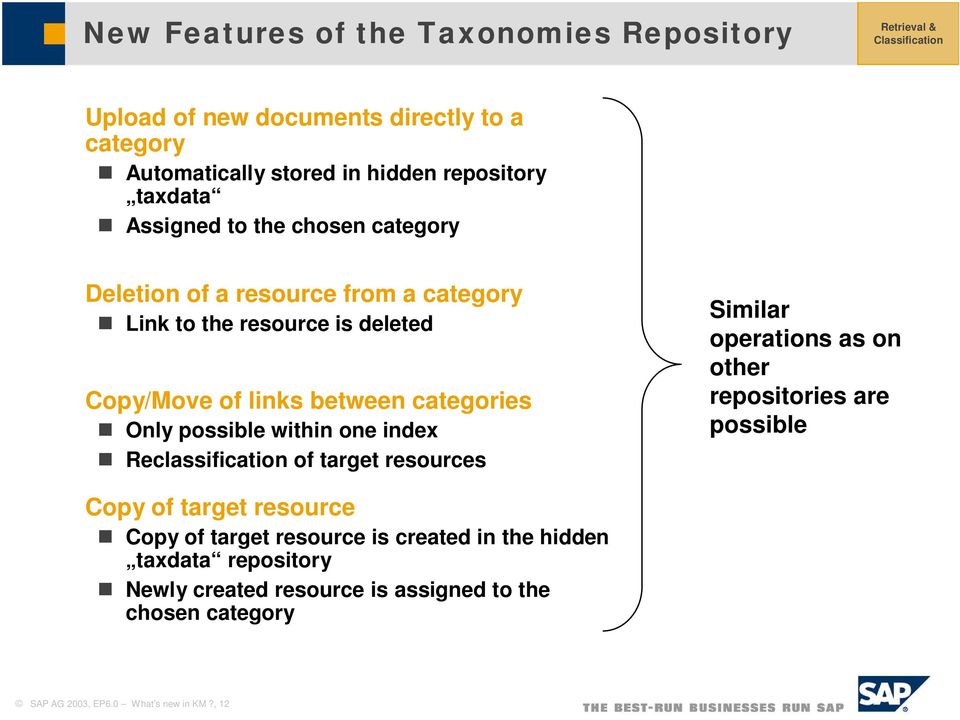 categories Only possible within one index Reclassification of target resources Similar operations as on other repositories are possible Copy of target