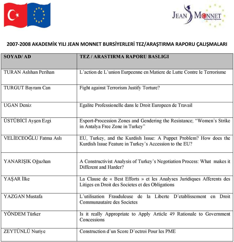 Zone in Turkey EU, Turkey, and the Kurdish Issue: A Puppet Problem? How does the Kurdish Issue Feature in Turkey s Accession to the EU?