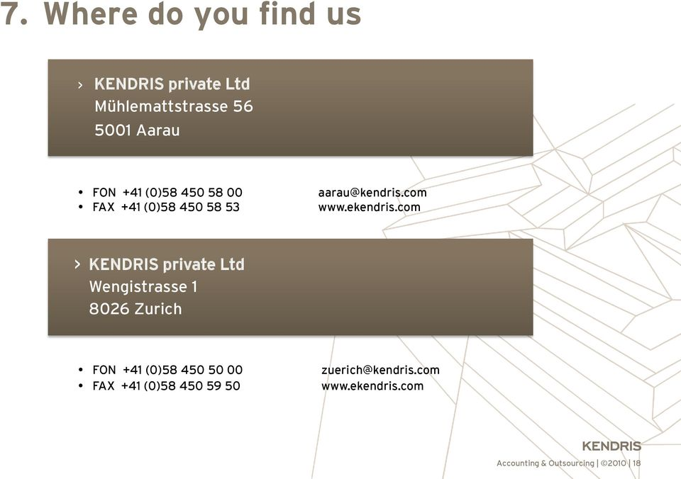 com > KENDRIS private Ltd Wengistrasse 1 8026 Zurich FON +41 (0)58 450 50 00