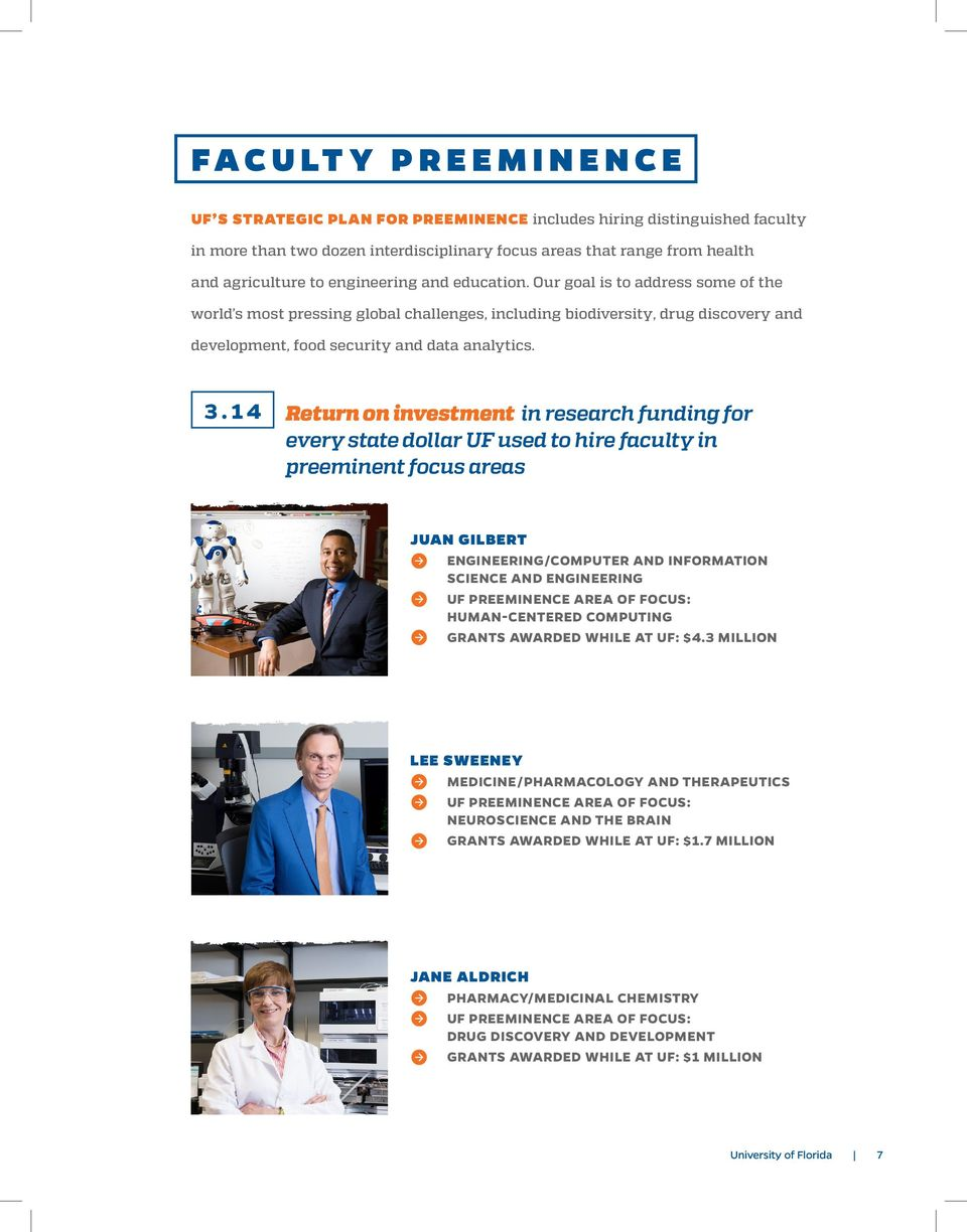 14 Return on investment in research funding for every state dollar UF used to hire faculty in preeminent focus areas JUAN GILBERT ENGINEERING/COMPUTER AND INFORMATION SCIENCE AND ENGINEERING UF