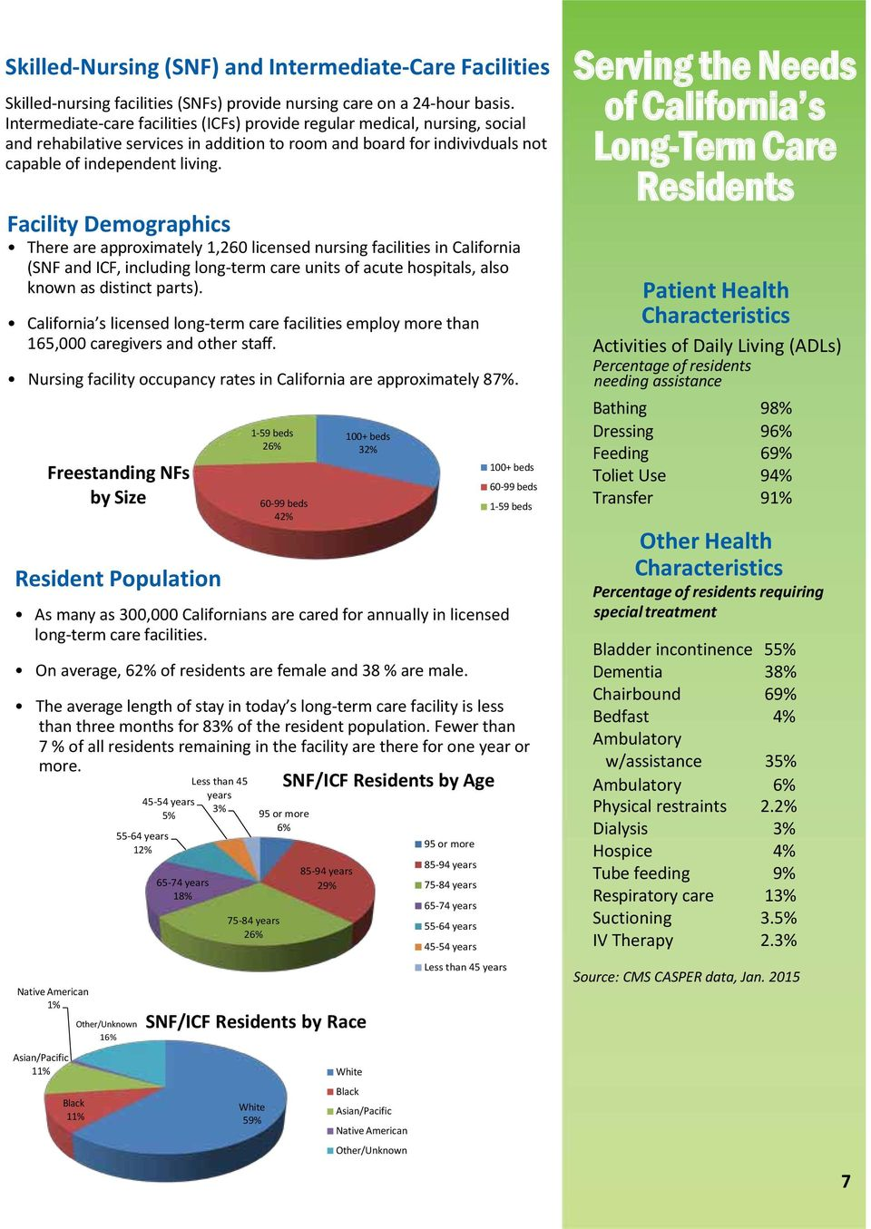 Facility Demographics There are approximately 1,260 licensed nursing facilities in California (SNF and ICF, including long-term care units of acute hospitals, also known as distinct parts).