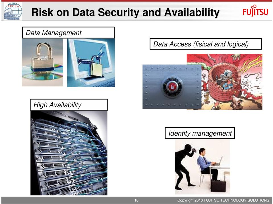 logical) High Availability Identity