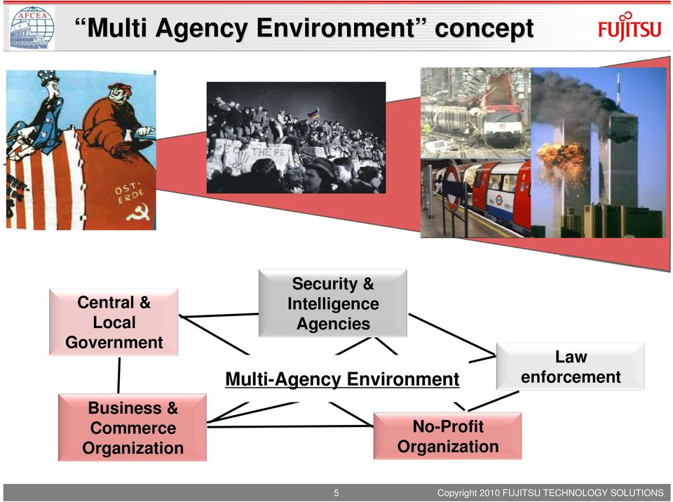 Intelligence Agencies Multi-Agency Environment No-Profit