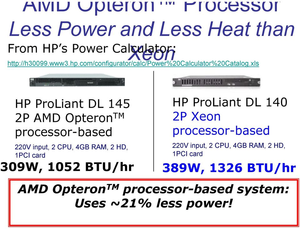 xls HP ProLiant DL 145 2P AMD Opteron TM processor-based 220V input, 2 CPU, 4GB RAM, 2 HD, 1PCI card HP