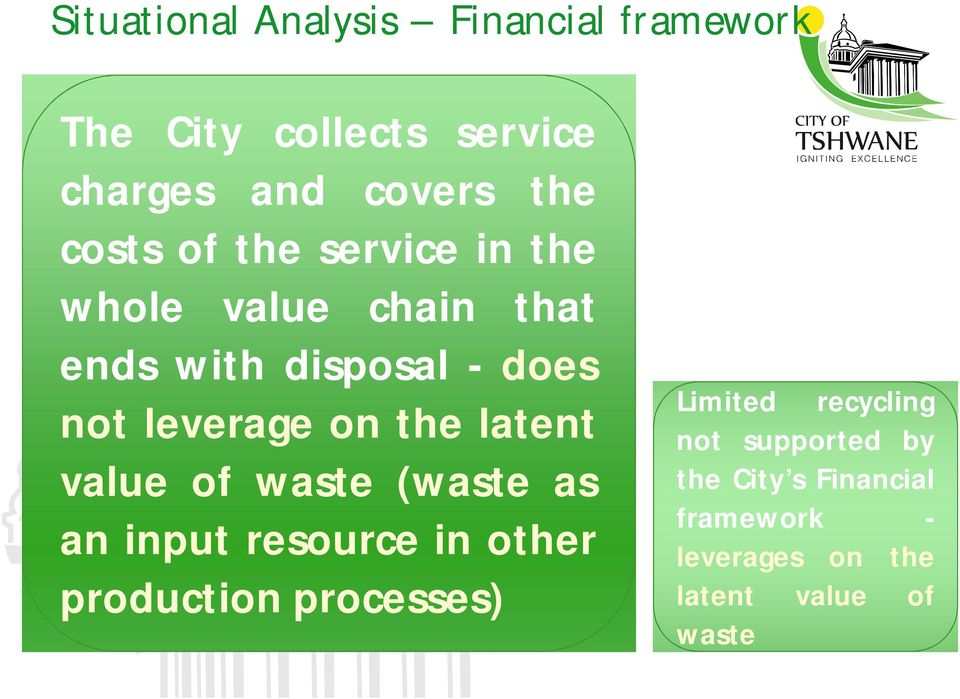 the latent value of waste (waste as an input resource in other production processes) Limited