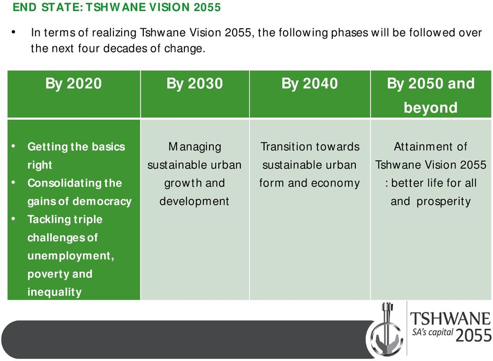 By 2020 By 2030 By 2040 By 2050 and beyond Getting the basics right Consolidating the gains of democracy Tackling triple